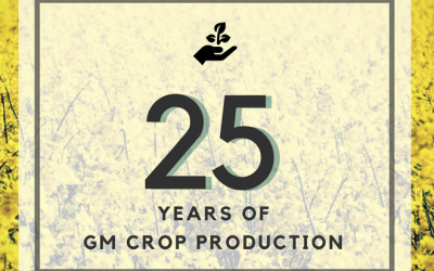 Alliance For Agri Innovation Celebrates 25 Years Of Growing GM Crops